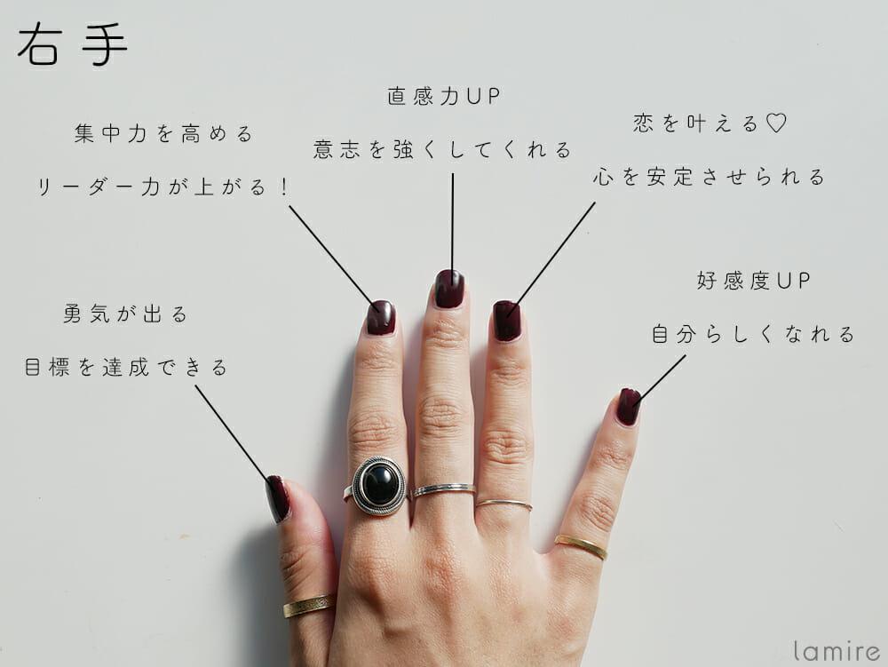 指輪 意味 薬指 右手